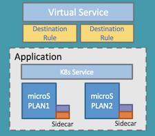 Chris Phillips' Blog - API, Integration and Governance SME and